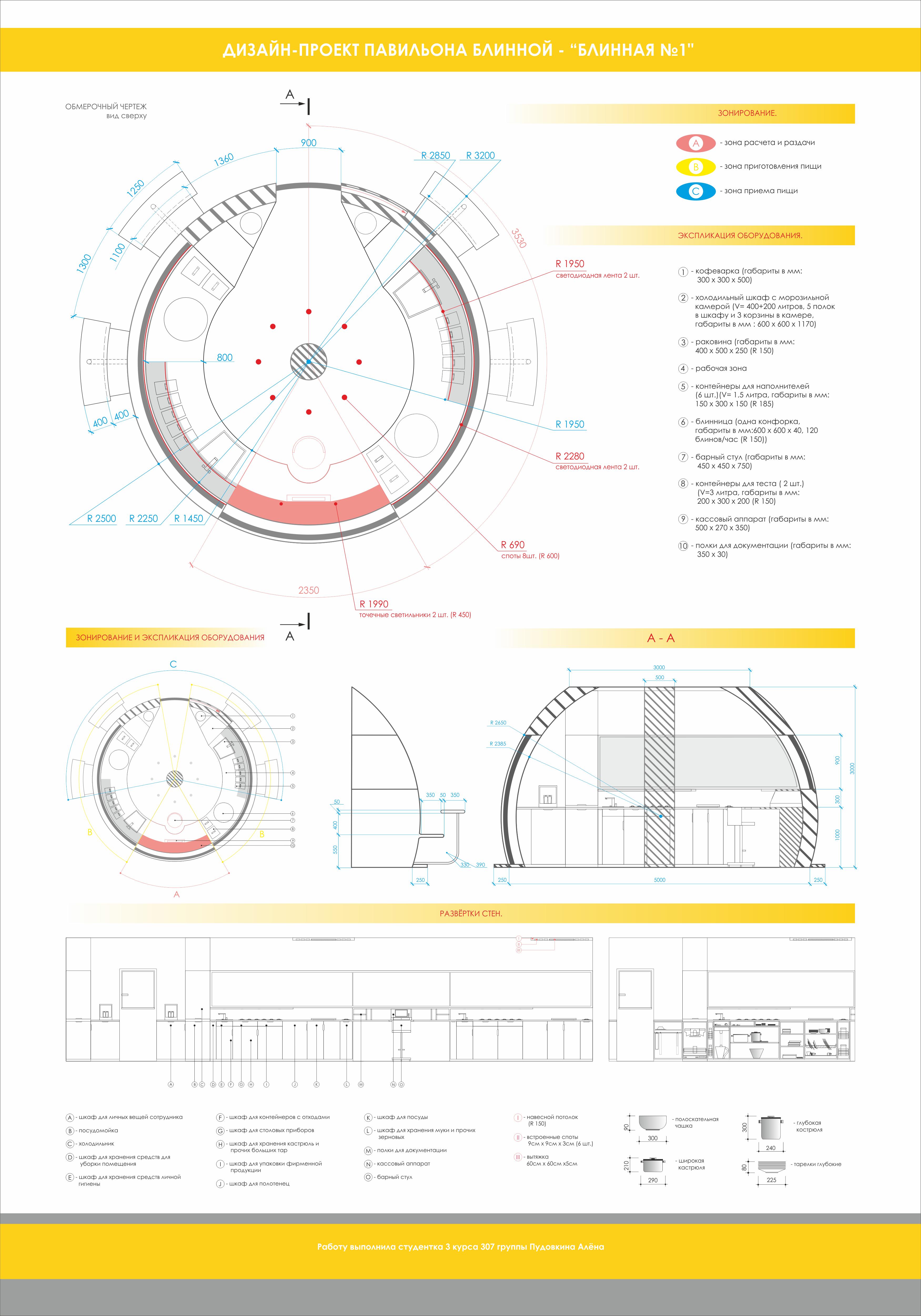 Требования к дизайн проекту