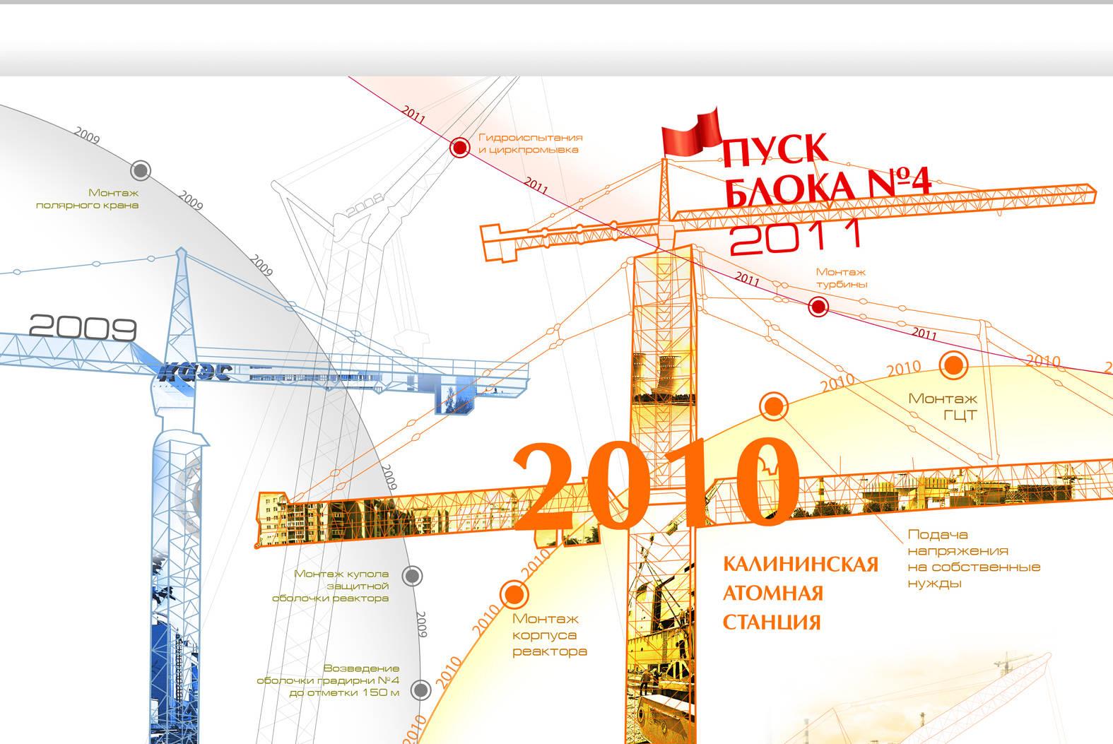 Иллюстрация к квартальному календарю Клн АЭС.