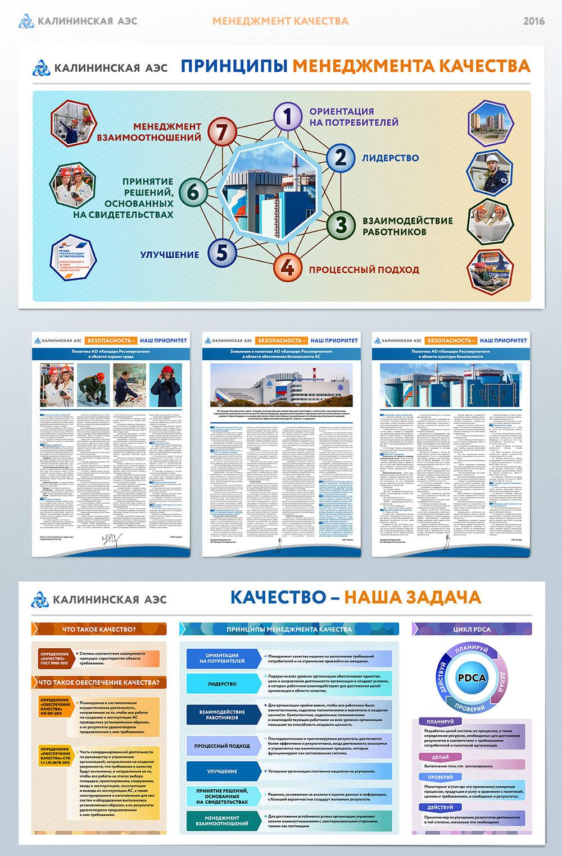 Оформление схем, политик, баннеров по теме «Менеджмент качества на АЭС»