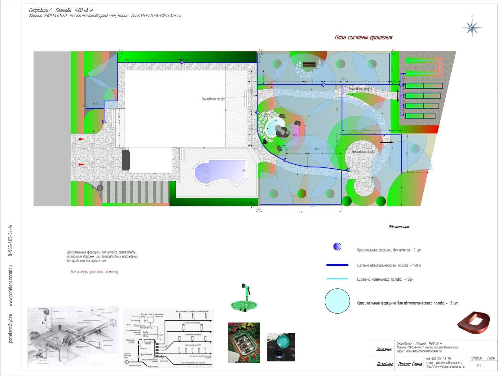 Ландшафтный дизайн дачного участка 14соток, 2018г. Смартвиль, Дмитровское направление. План полива