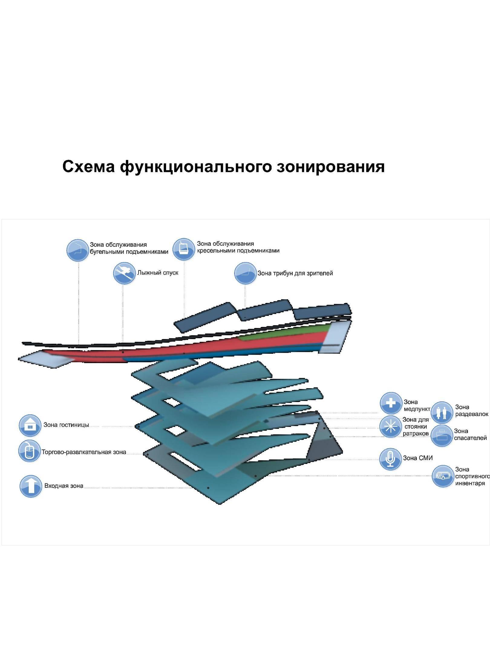 Крытый горнолыжный центр в городе Астана