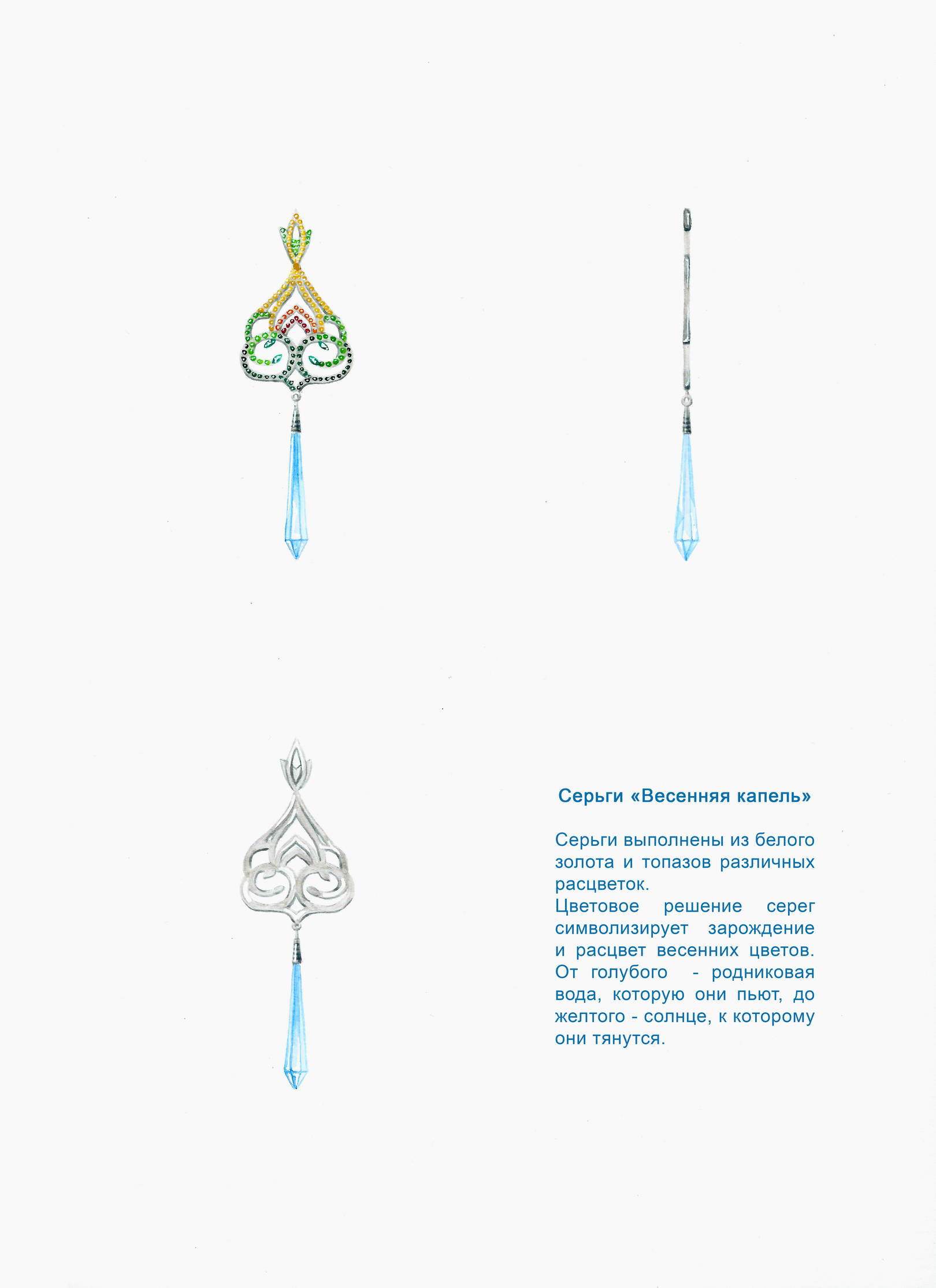 Designs of jewelry