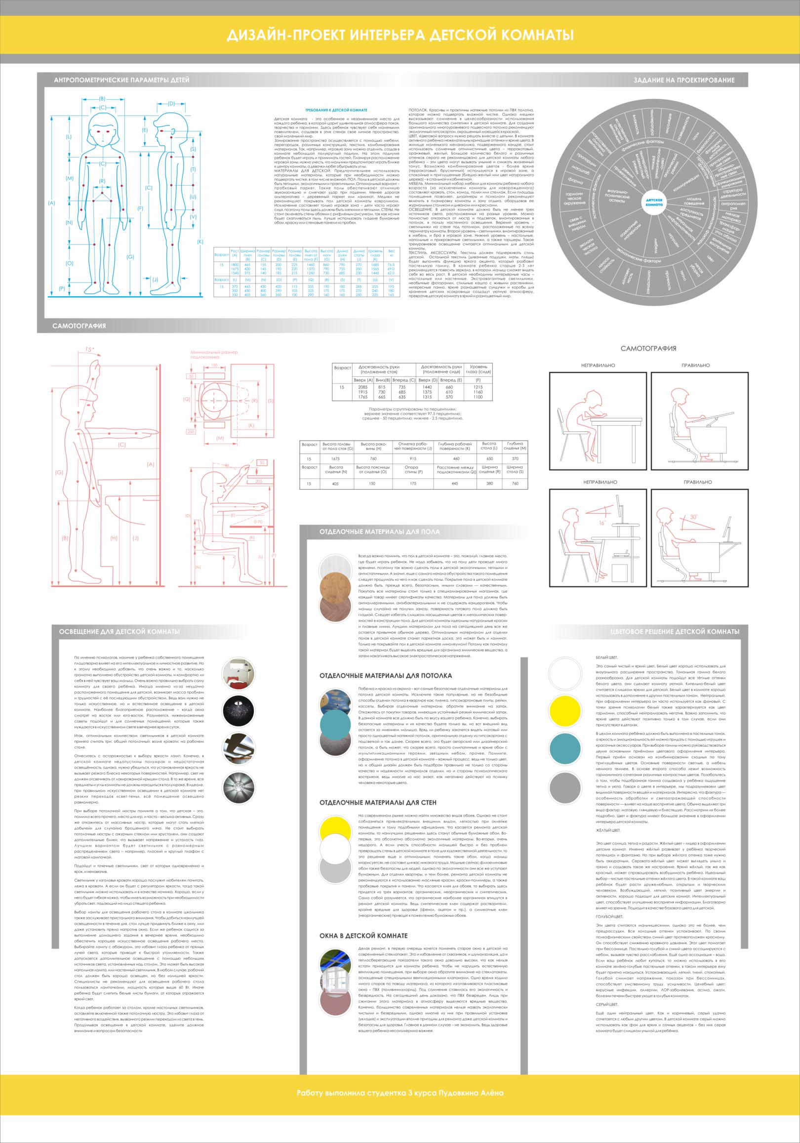 Дизайн-проект интерьера детской комнаты