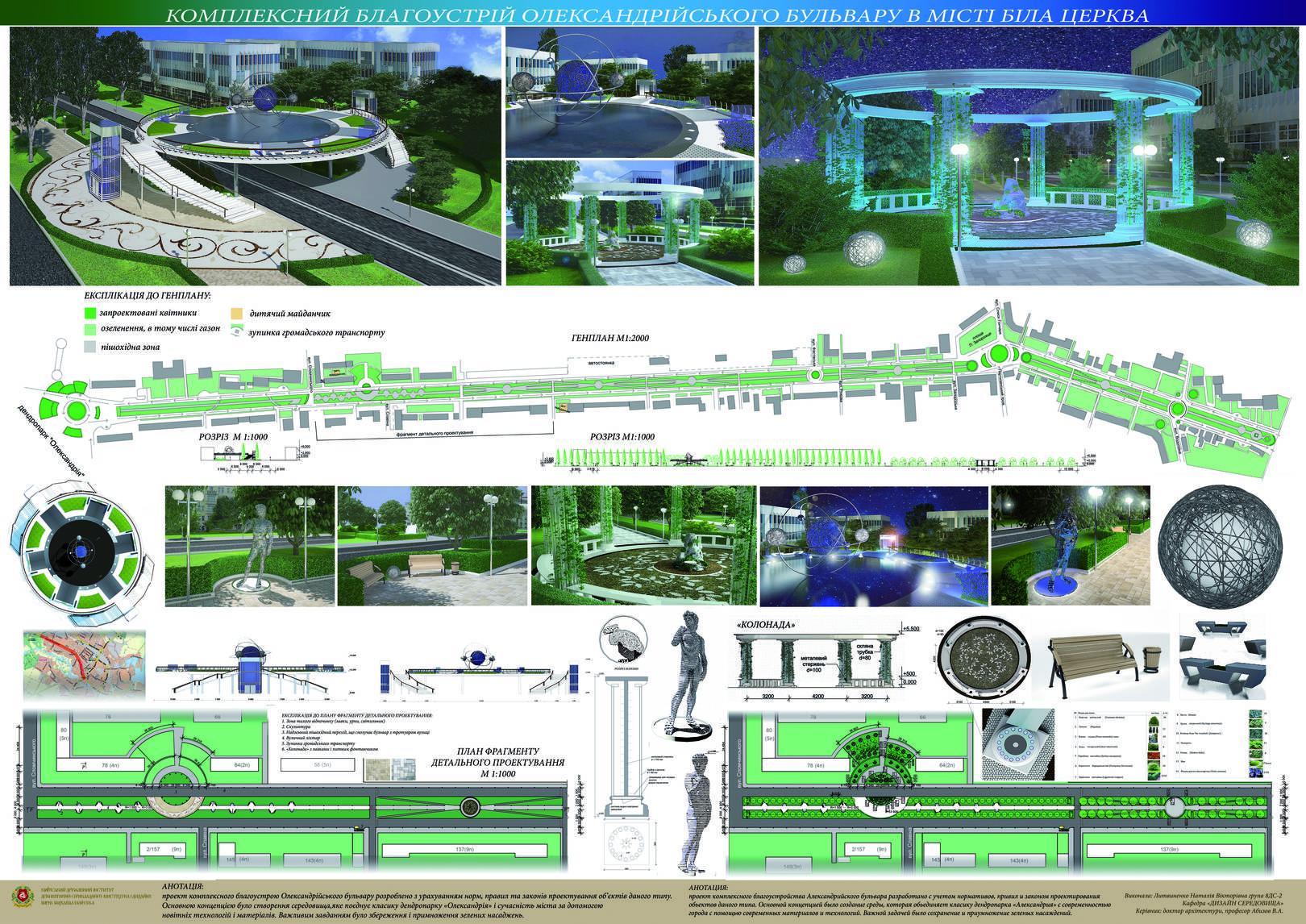 проект бульвару 3ds max,Archicad