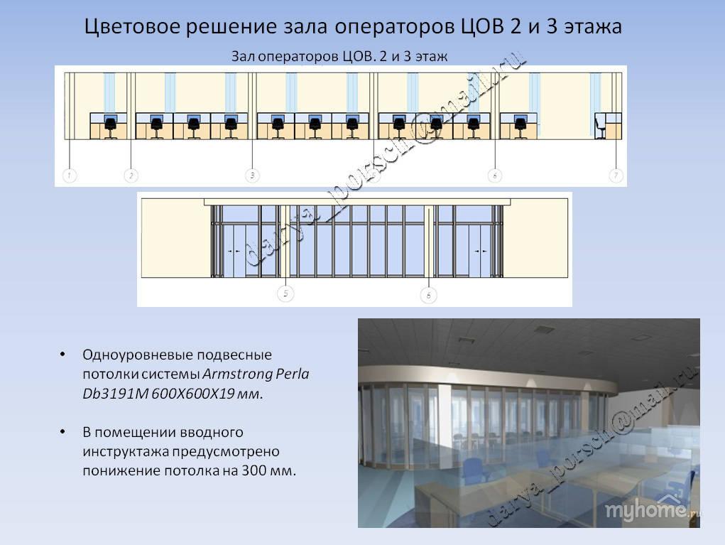 Эскизный дизайн-проект. 2-3 этаж. Резервный центр службы 112