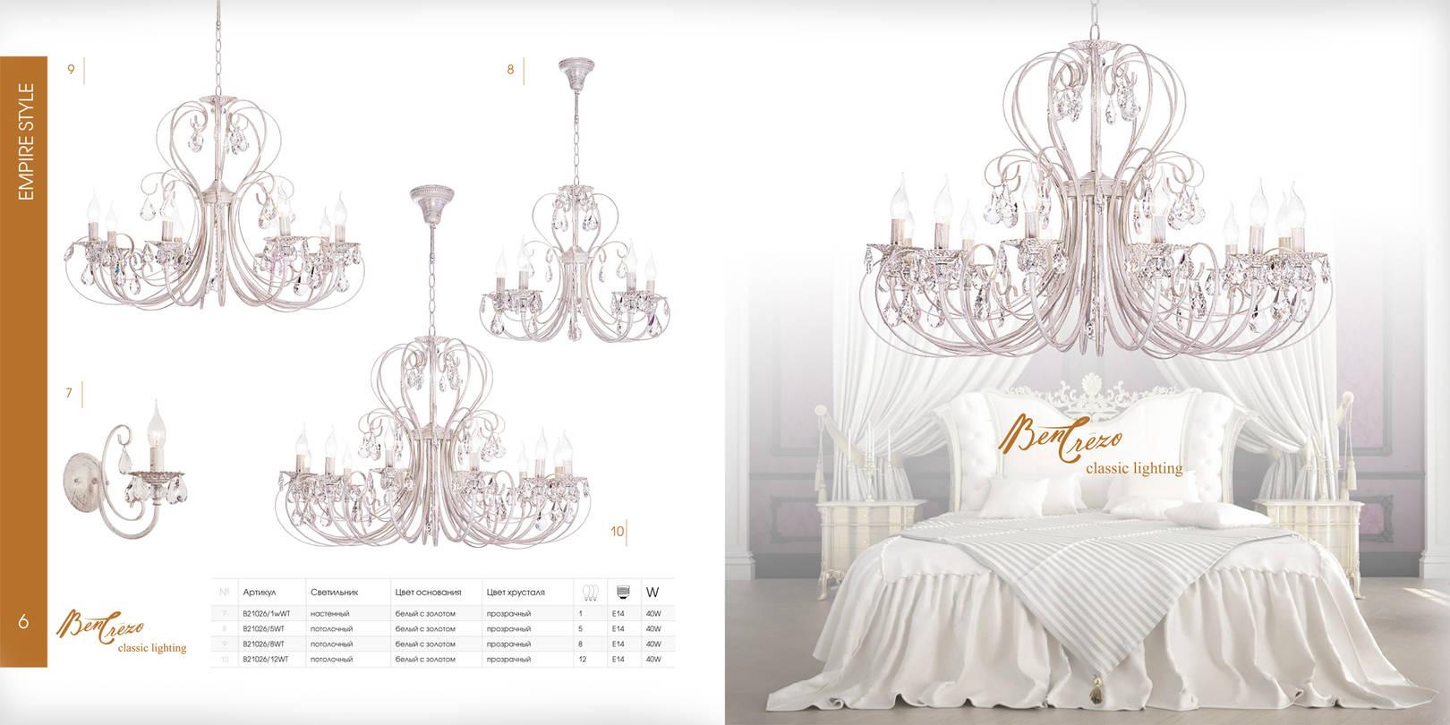 Дизайн верстка каталога хрустальных люстр